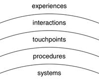 Framework1-200